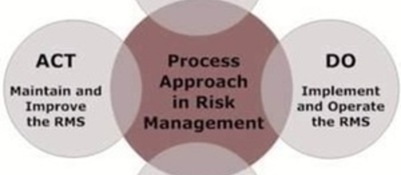 ENTERPRISE RISK MANAGEMENT MASTER CLASS